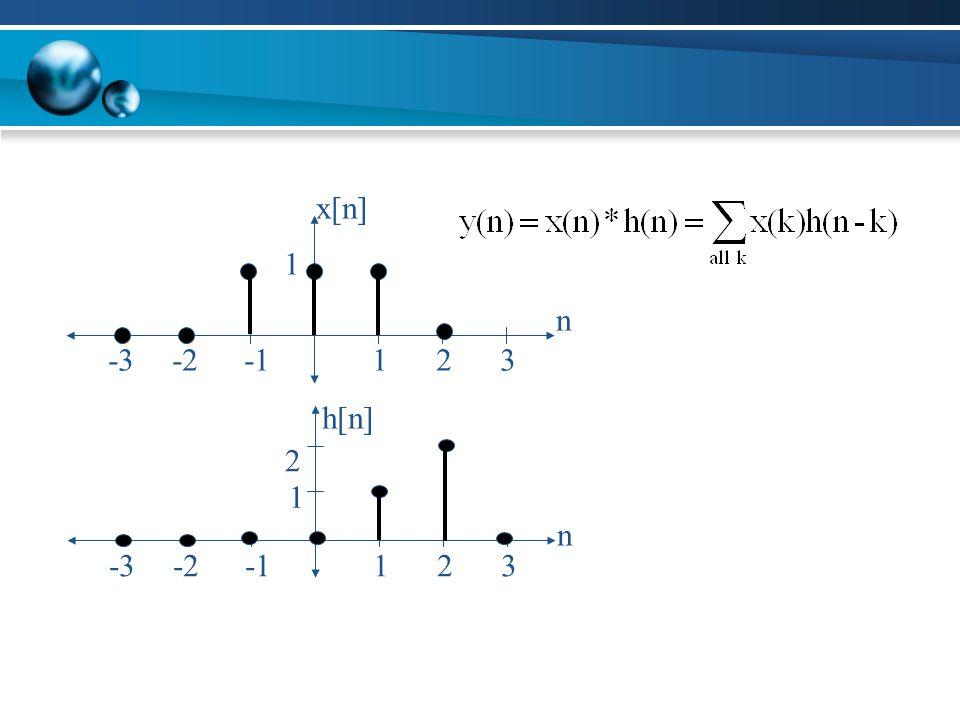 x[n] -1 -2 n 1 -3 3 2 h[n] -1 -2 n 1 -3 3 2 2